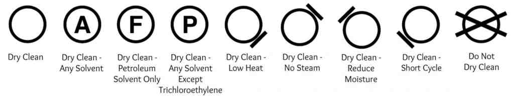 Laundry Symbols | Dry Cleaning