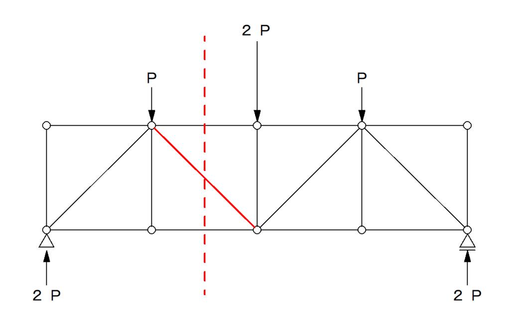 斜材のトラスの切断法2