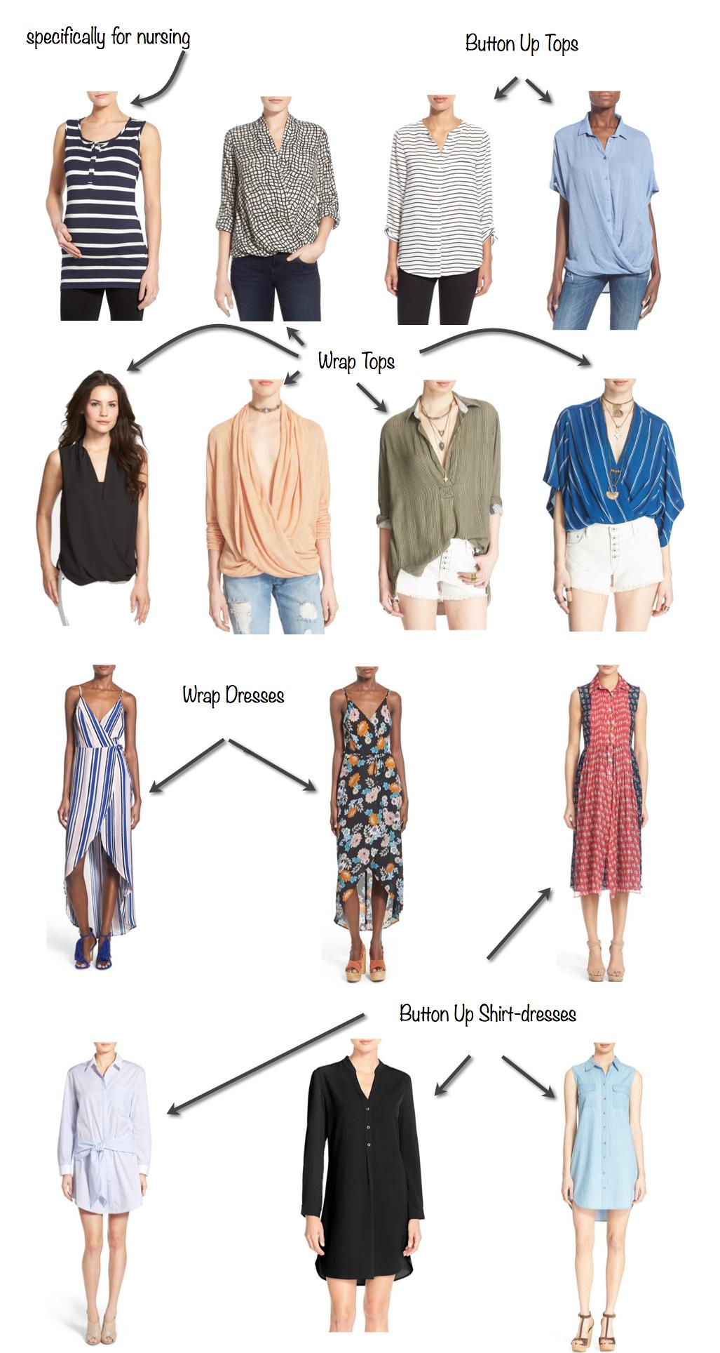 e71e868ca1e The Best Nursing Tops And Dresses… That Aren t Nursing Tops and ...