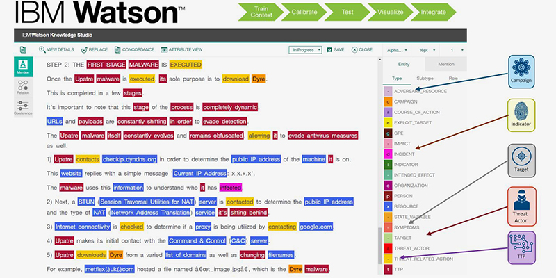 Le cognitif avec Watson pour la cybersécurité