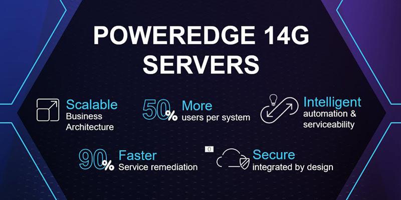 La 14ème génération des PowerEdge Servers de Dell EMC