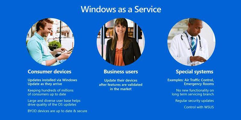 Windows 10 en location « As a Service »