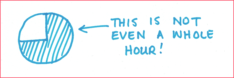 Writing A Book: 45 Minutes