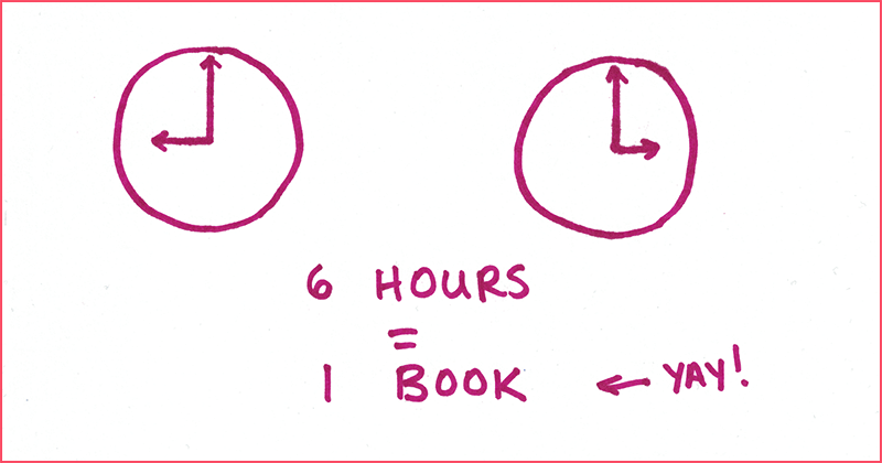 Writing A Book: 6 Hours