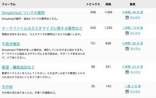 スクリーンショット 2015-04-22 0.11.14