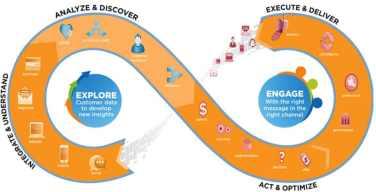 Teradata-Interactive-Customer-Engagement-itusers