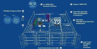 500-VDI-Seats-with-VMware-Horizon-View-itusers-nvram