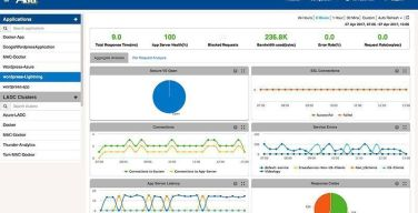 A10-presenta-gestión-multi-cloud-y-multi-servicio-A10-Harmony