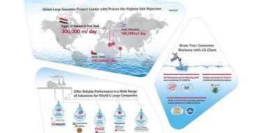 LG-Chem-Provee-Planta-de-Desalinización-de-Agua-Salada-en-Egipto