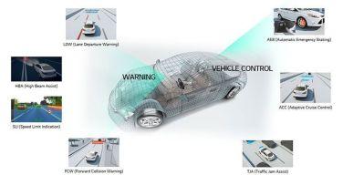 LG-fabrica-tecnología-ADAS-para-aumentar-seguridad-en-automóviles