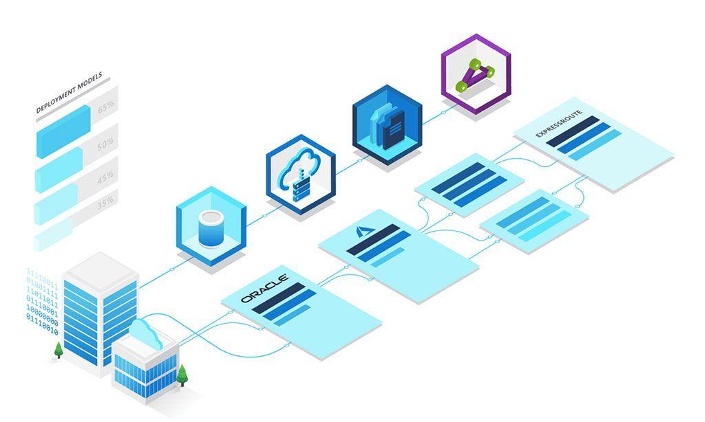 Oracle-amplía-su-asociación-en-la-nube-con-Microsoft-Teams