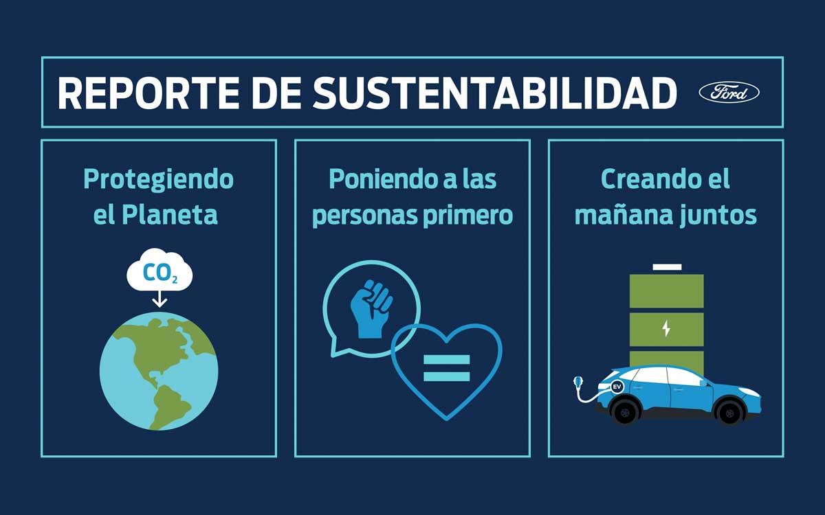 ford-apunta-hacia-la-neutralidad-de-carbono-para-el-2050