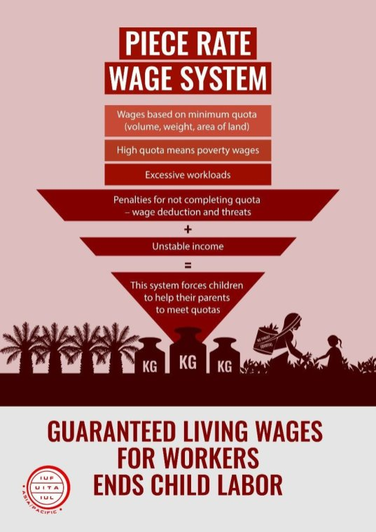 piece_rate_wages