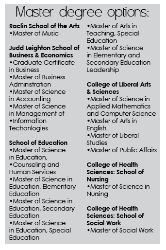 Grad school options