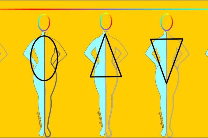 Do you want to know which body type is an ideal type?