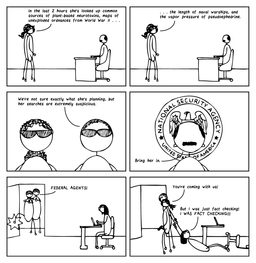 """Six-panel cartoon. Frames 1 and 2: Two agents in sunglasses, a woman and a man, talk to a superior at a seated at a desk. """"In the last 2 hours she's looked up common sources of plant-based neurotoxins, maps of unexploded ordnances from World War II, the length of naval warships, and the vapor pressure of pseudoephedrine."""" Frame 3: The male agent says, """"We're not sure exactly what she's planning, but her searches are extremely suspicious."""" Frame 4: The superior says, """"Bring her in."""" Frame 5: Bespectacled editor works at her desk. The agents kick open the door and declare: """"Federal agents!"""" Frame 6: The agents drag bespectacled editor away. """"You're coming with us!"""" Editor says, """"But I was just fact checking! I WAS FACT CHECKING!!!"""""""