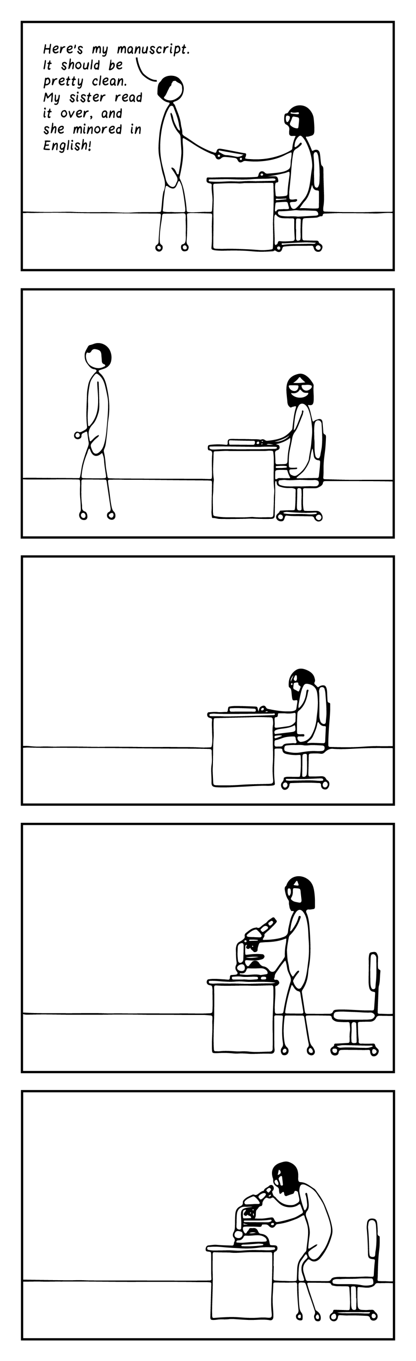 """Five-panel cartoon. Panel 1: an author hands over a manuscript to bespectacled editor, sitting at her desk. He says, """"Here's my manuscript. It should be pretty clean. My sister read it over, and she minored in English!"""" Panel 2: He walks away as bespectacled editor looks into the camera skeptically. Panel 3: Bespectacled editor reaches for something under her desk. Panel 4: She puts a microscope on the desk. Panel 5: She puts the manuscript in the microscope and looks into it."""