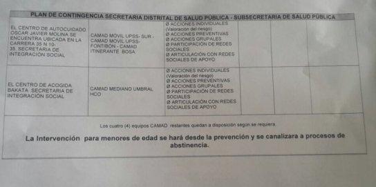 Camd2