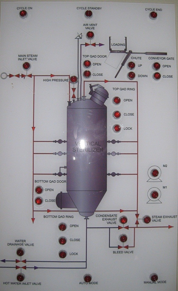 3 Phase Electric Panel Wiring Diagram Palm Oil Mill Epc Engineering Procurement Contruction