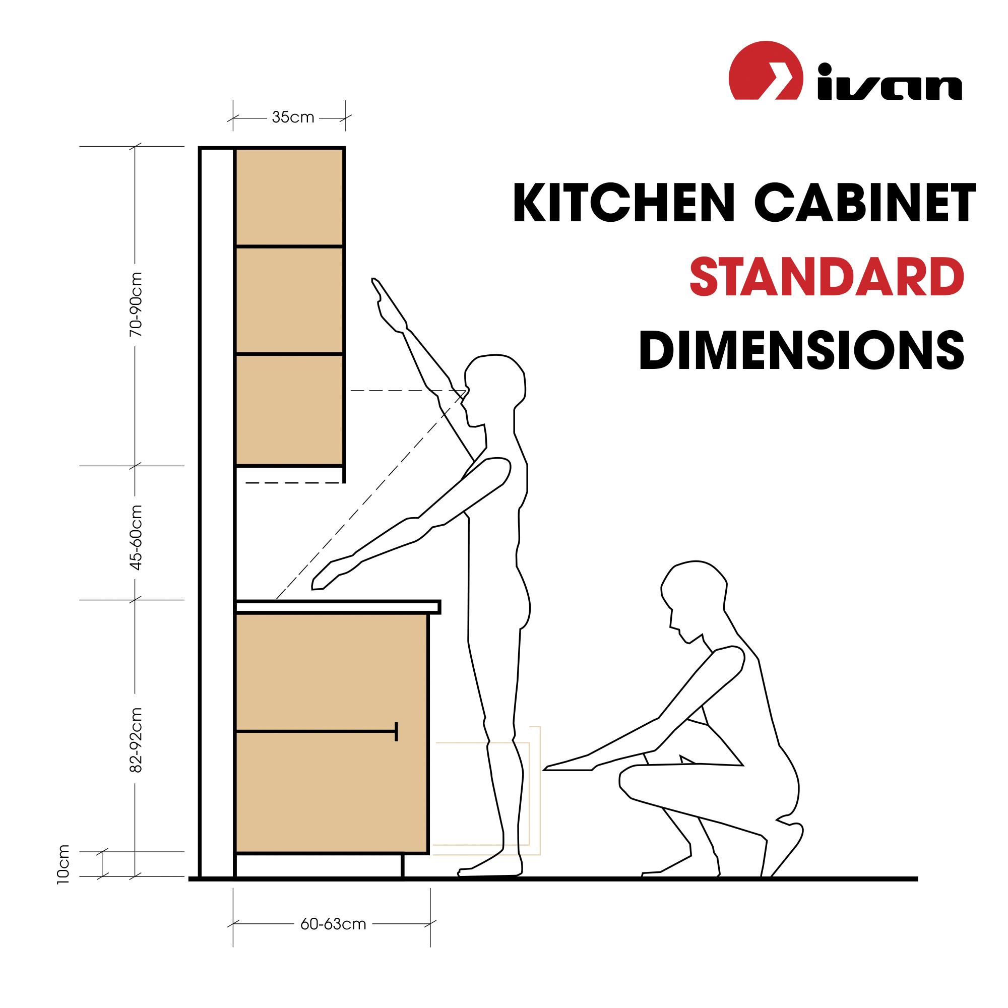 standard kitchen cabinet demensions