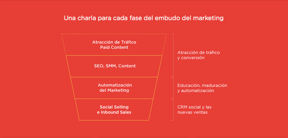 evento inbound marketing 2015