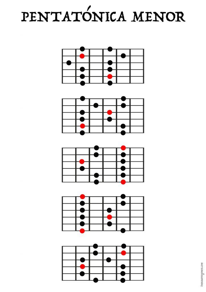 pentatónica menor guitarra