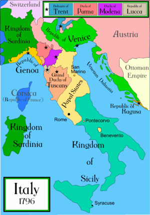 Map of Italy before the war against the Papal system