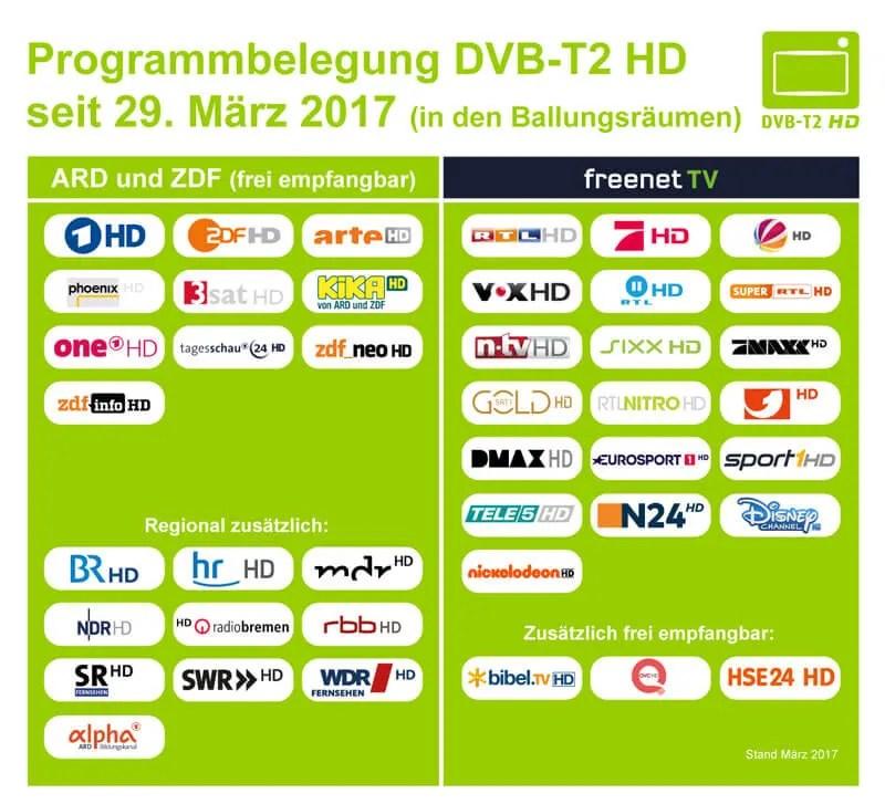 Germany_DVB-T2_HD_Maerz_2017