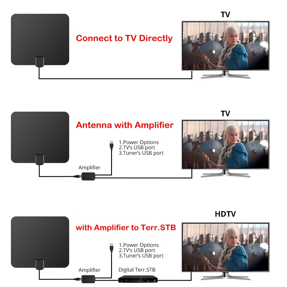 VCAN0992 Digital TV DVB-T2 UHF/VHF Flat antenna and No extra power required for home use 13