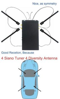 4 x 4 Siano Tuner Diversity Antenna Car dvb-t2 digital receiver 5