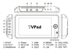 7 inch handheld HD wireless COFDM receiver portable 16