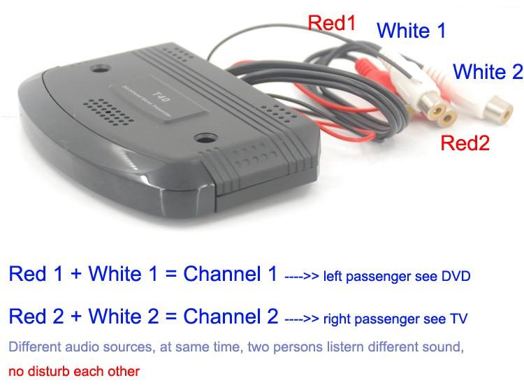 Wireless IR transmitter dual channel