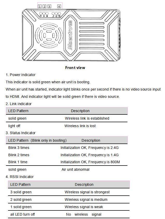 7KM wireless Video Data RC Transmission System long range low latency HDMI SDI 15km OFDM Vcan1643 3