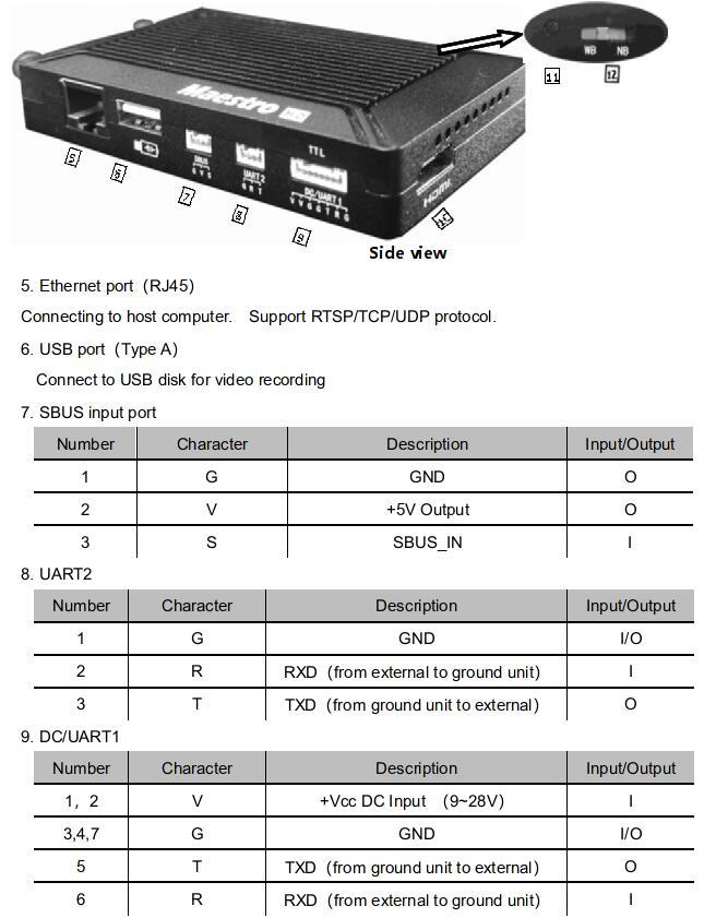 7KM wireless Video Data RC Transmission System long range low latency HDMI SDI 15km OFDM Vcan1643 6
