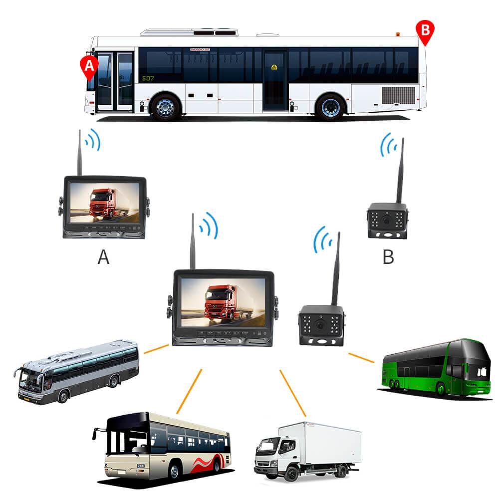 7 inch quad monitor wireless camera DVR for auto mobile truck Vehicle screen rear view monitor reverse backup recorder wifi camera 25