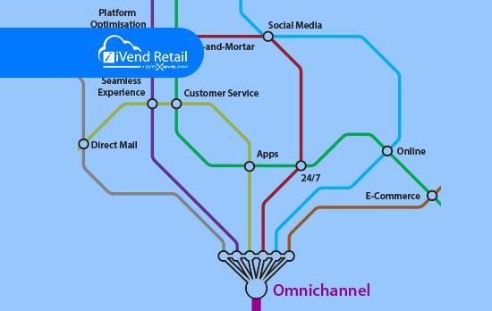 How-Retailers-Recognised-The-Power-Of-Integrated-Channels-In-2017