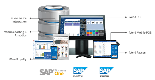 Integrates with any ERP