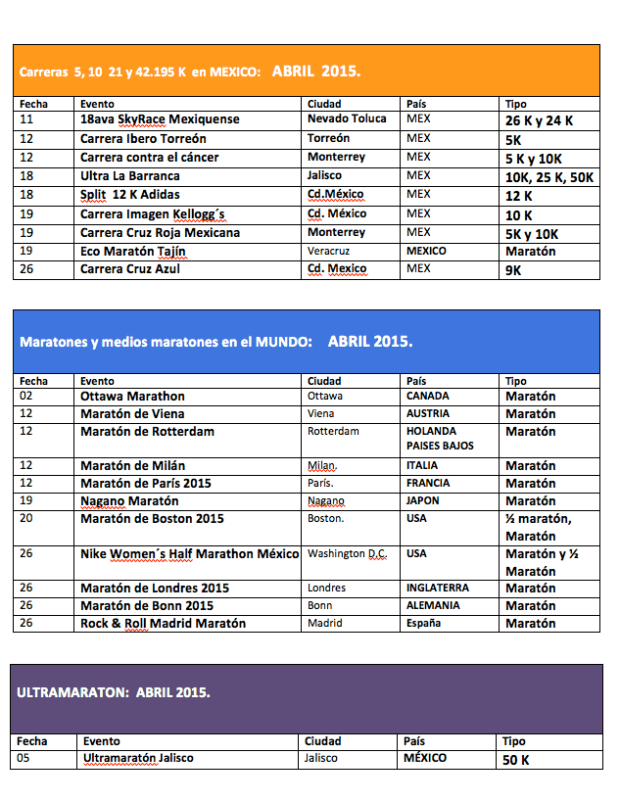 Calendario de Maratónes y carreras Abril 2015