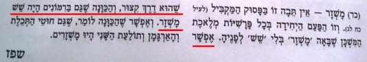 דעת מקרא - משזר - שמות לט, כד