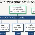 Esther_Timeline_S
