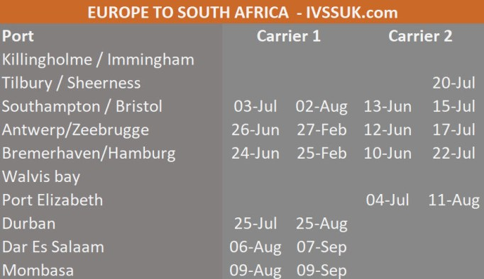 Vehicle Shipping Europe to South Africa & Namibia - IVSS