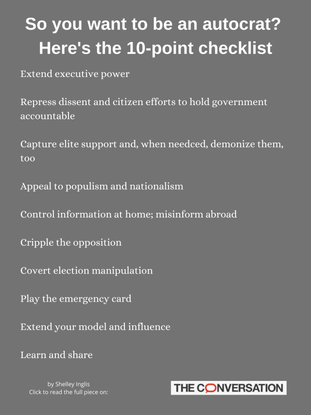 Graphic of authoritarian checklist
