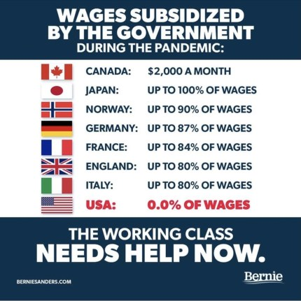 Chart from BernieSanders.com illustrating weak US covid response