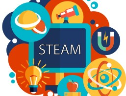 STEAM graphic with words