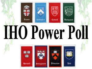 One team shoots up the poll; one team continues to tumble. It's a new edition of the IHO rankings, for your consumption before the weekend.