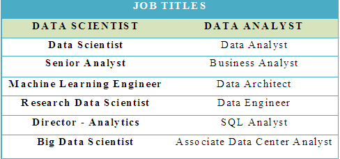 Data Analyst or Data Scientist? - Ivy Professional School
