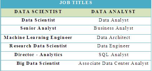 Data Analyst or Data Scientist? - Ivy Professional School
