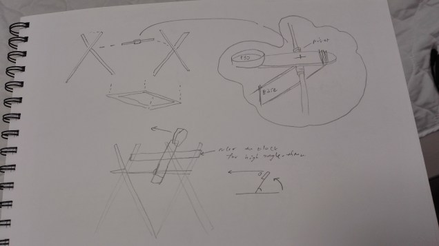 Sketch of the catapult 2