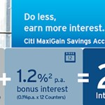 Citi MaxiGain Savings to Revise Terms & Interest Rates Effective 02 January 2019