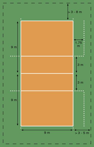 Bentuk Lapangan Bola Voli : bentuk, lapangan, Permainan, Besar